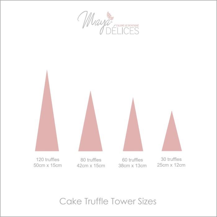 Cake Truffle Tower