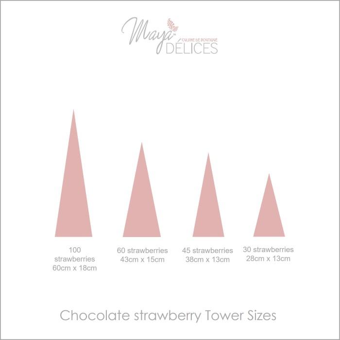 Enrobed Strawberry Tower